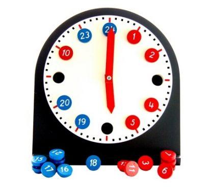 Un reloj con doce orificios y dos manecillas, una corta y una larga en color rojo. Doce fichas en color rojo con los números escritos del uno al doce,vista frontal,foto redes sociales,mmm173