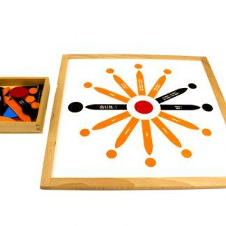 Tabla de análisis gramatical II-Material Montessori