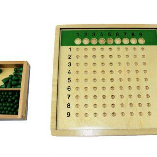Tabla perforada de la división-Material Montessori