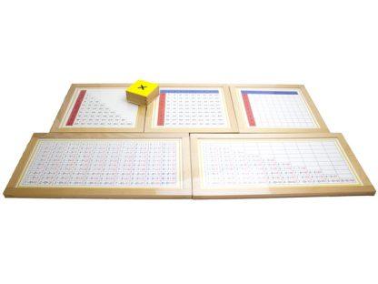 Tablero de memorización de la Multiplicación-Material Montessori-vista frontal