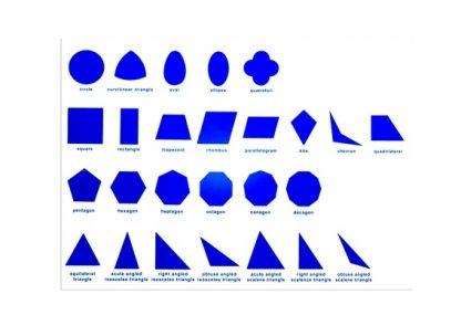 Tarjetas de control del gabinete de geometría - material montessori-vista frontal