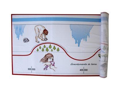 Línea del hombre paleolítico - Material Montessori