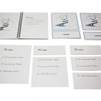 Nomenclatura científica: Río - Material Montessori